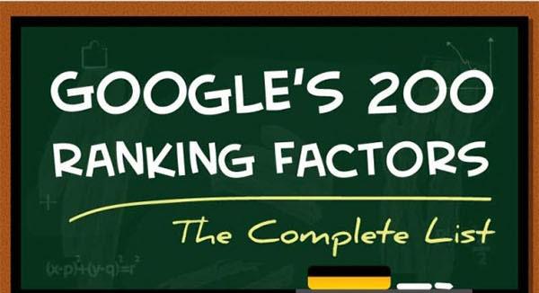 200 Ranking Factors of Google