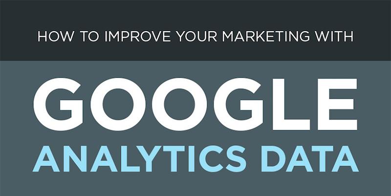 Increase Website Traffic With Google Analytics