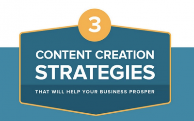 Top 3 Content Creation Strategies