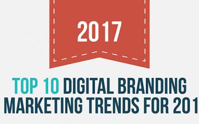 Top 10 Digital Branding & Marketing Trends for 2017