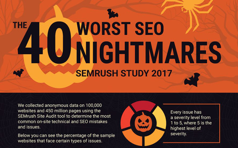 The 40 Worst SEO Nightmares